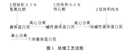 sg7050振荡电路图